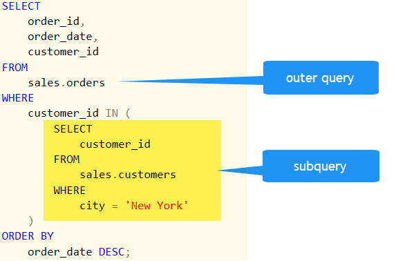 Subquery trong SQL Server